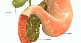choroby trzustki